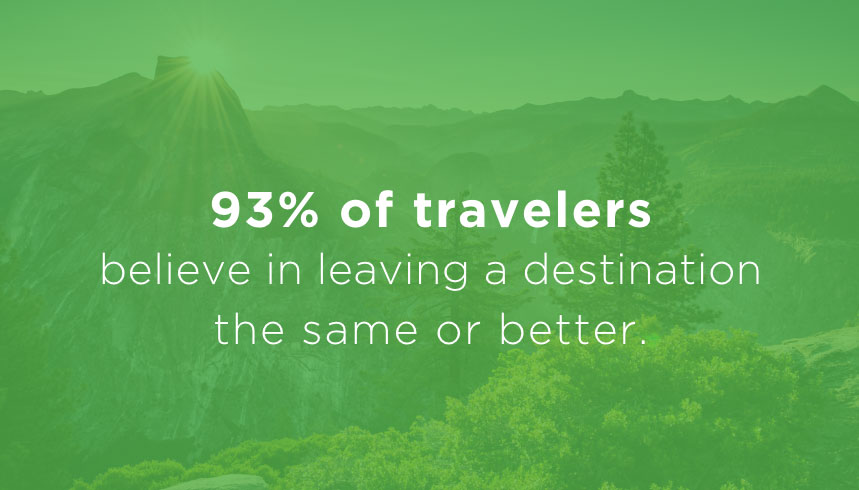 93% of travelers believe in leaving a destination the same or better
