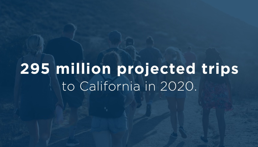 312 million projected trips to California in 2020